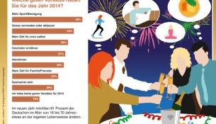 Gute Vorsätze für das neue Jahr mit Blick auf die Gesundheit - aptheken-wissen.de