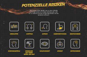 Infografik Risiken Energy Drinks - apotheken-wissen.de